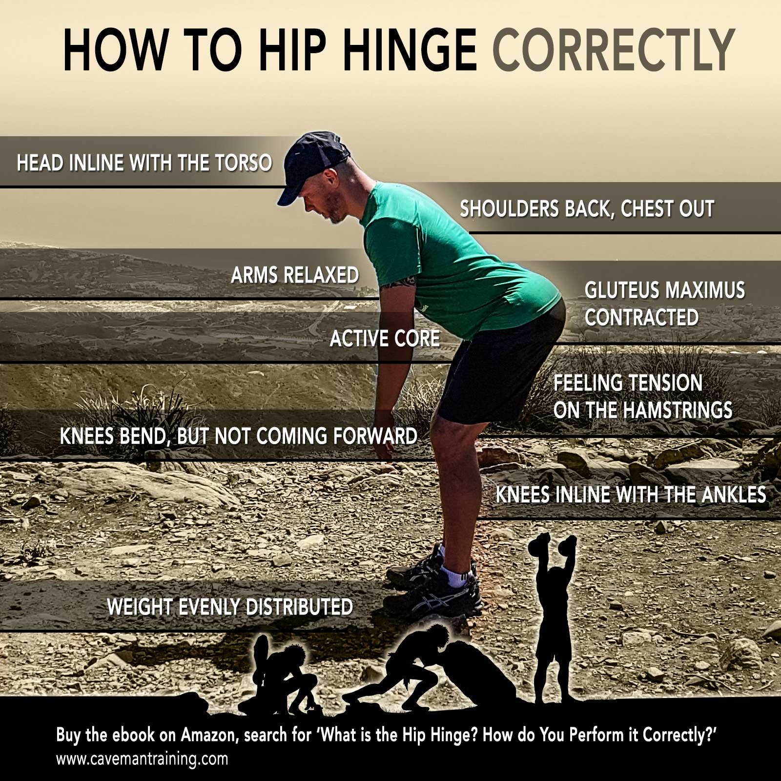 True And Clear Definition Of The Squat And Hip Hinge Exercise