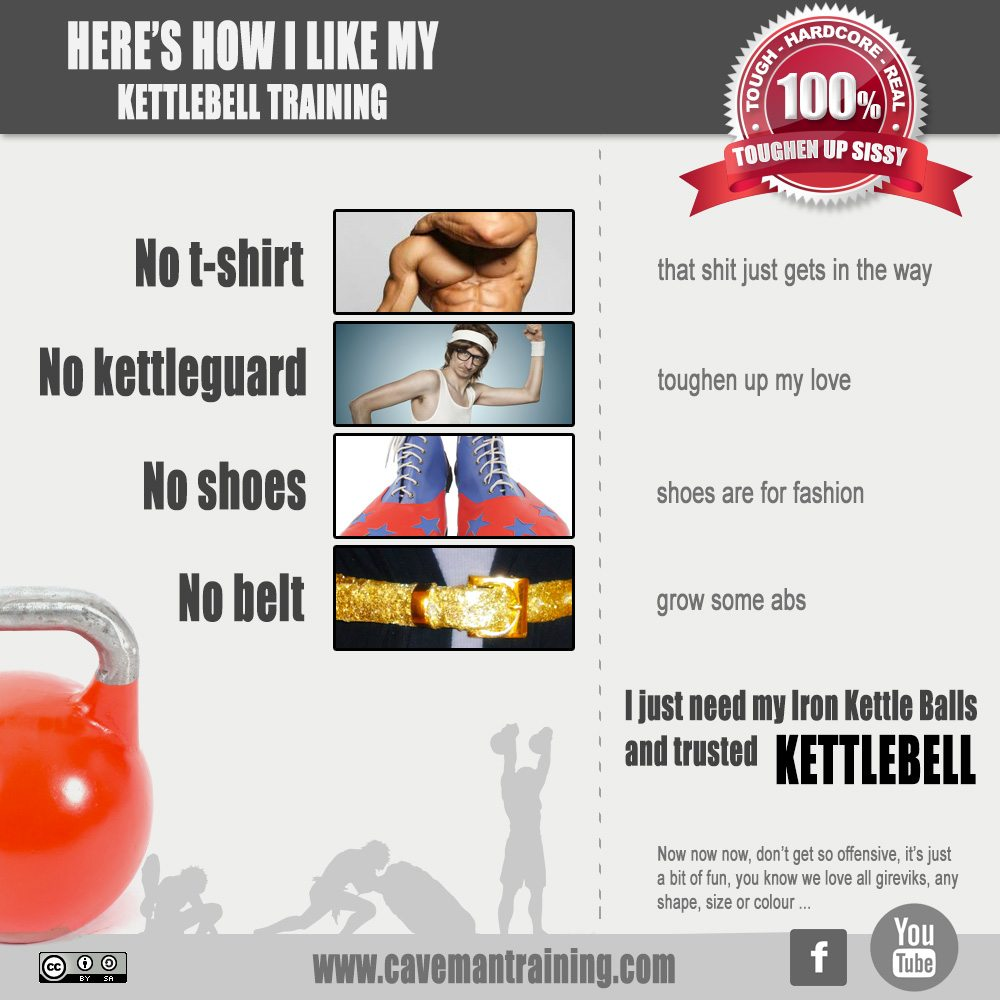 How I like my Kettlebell Training