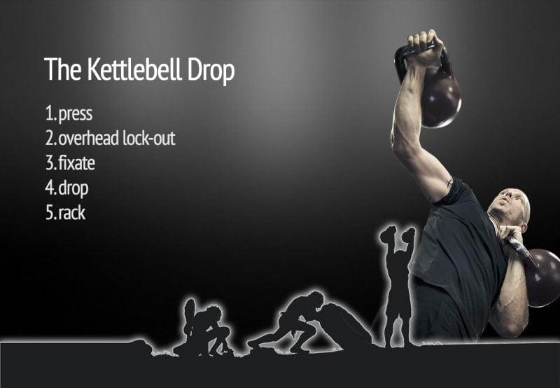 The kettlebell drop