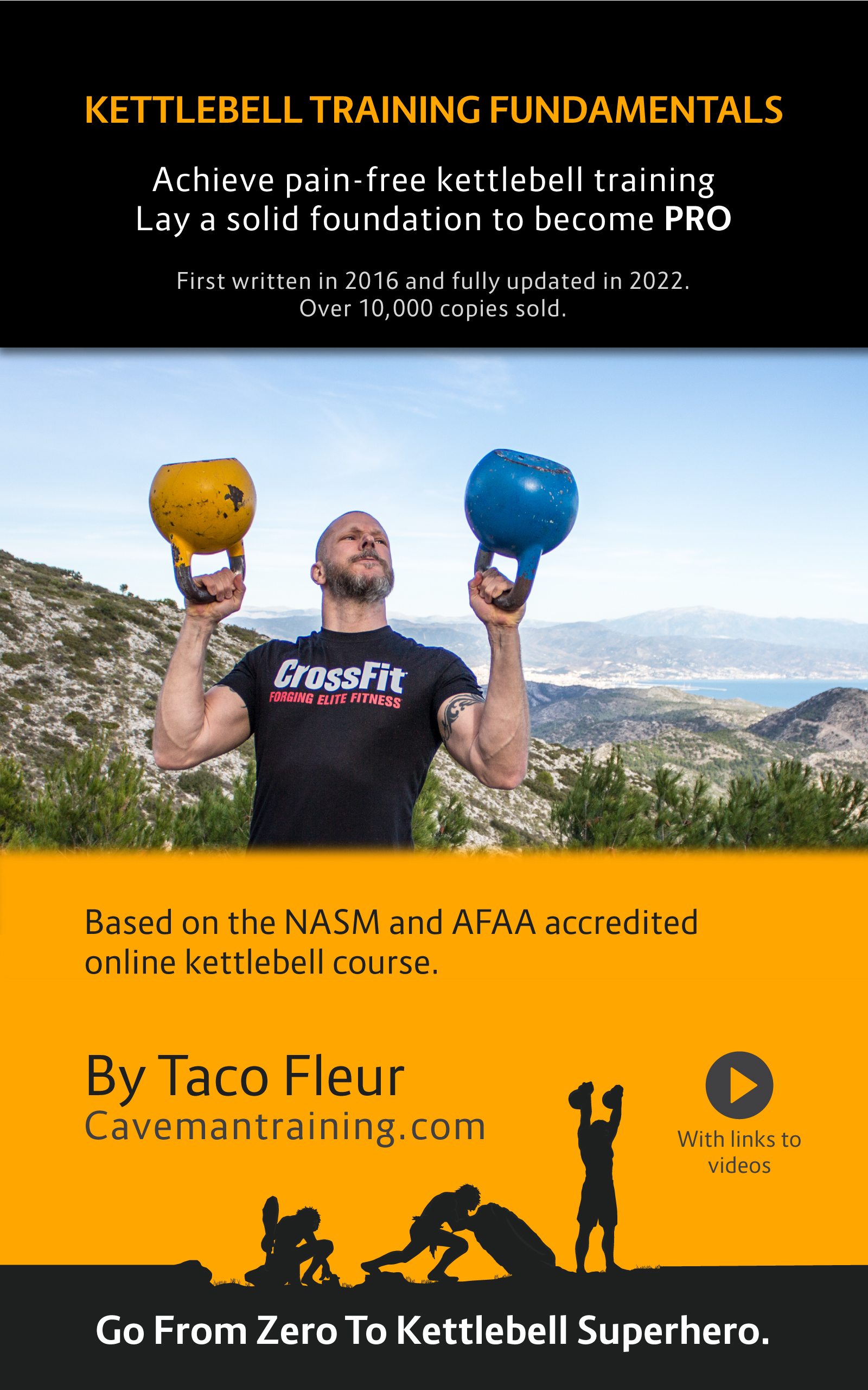 Kettlebell Training Fundamentals
