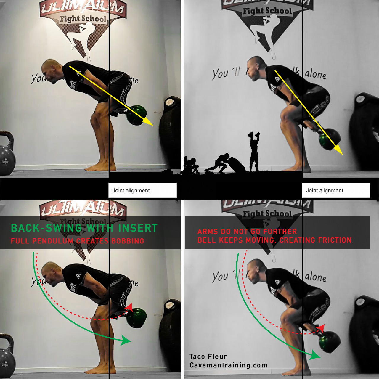 How to prevent kettlebell bobbing