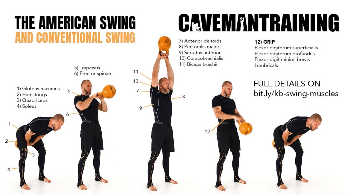 Muscles Worked With Kettlebell Swings