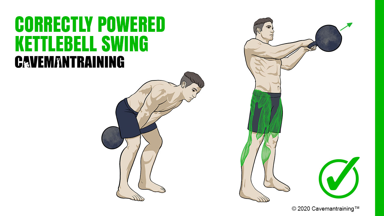 Correctly Powered Kettlebell Swing
